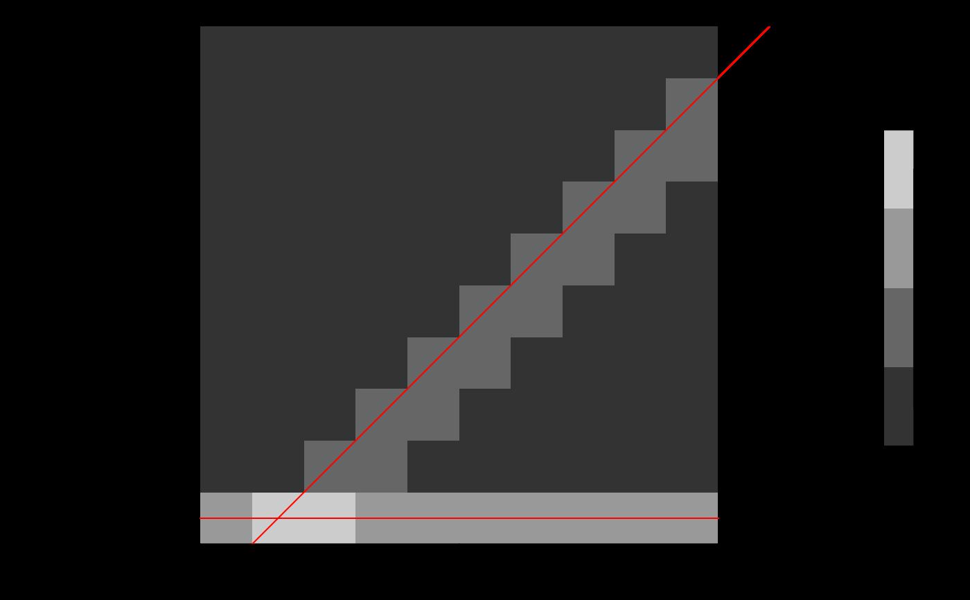 rasterize simple feature geometries — st_rasterize • stars
